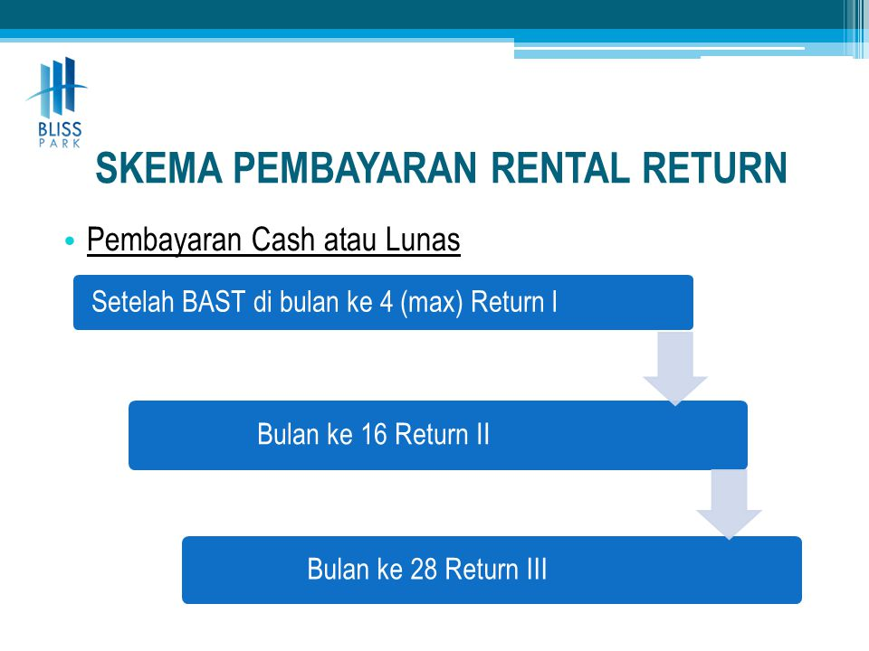 SKEMA PEMBAYARAN RENTAL RETURN