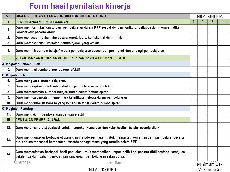 Form hasil penilaian kinerja