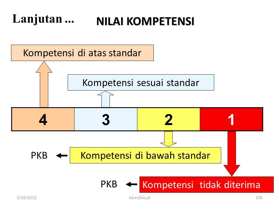 4 3 2 1 Lanjutan ... NILAI KOMPETENSI Kompetensi di atas standar