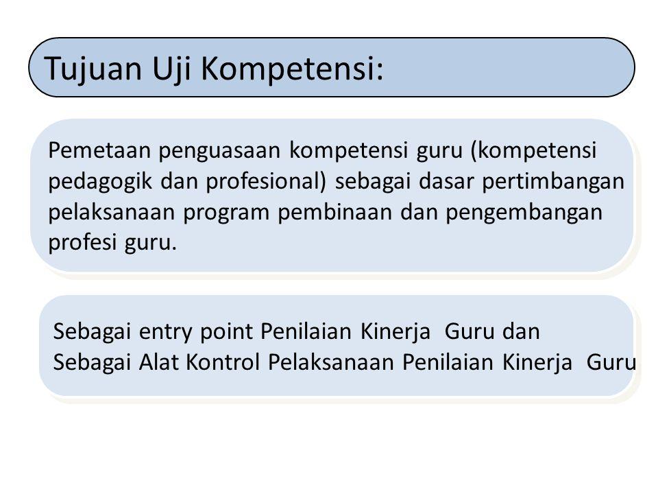 Tujuan Uji Kompetensi: