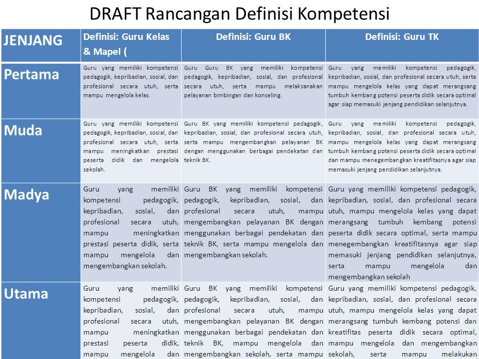 DRAFT Rancangan Definisi Kompetensi