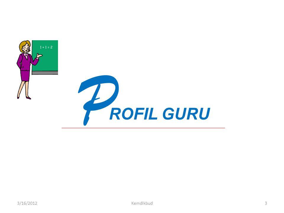 P ROFIL GURU 3/16/2012 Kemdikbud