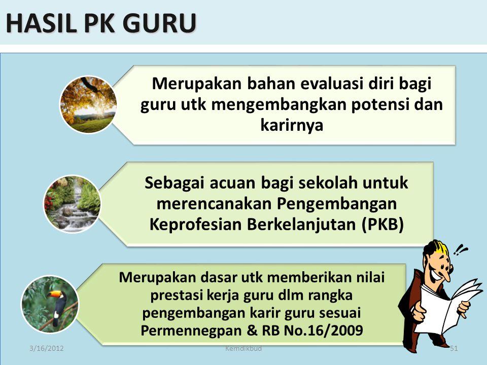 HASIL PK GURU Merupakan bahan evaluasi diri bagi guru utk mengembangkan potensi dan karirnya.