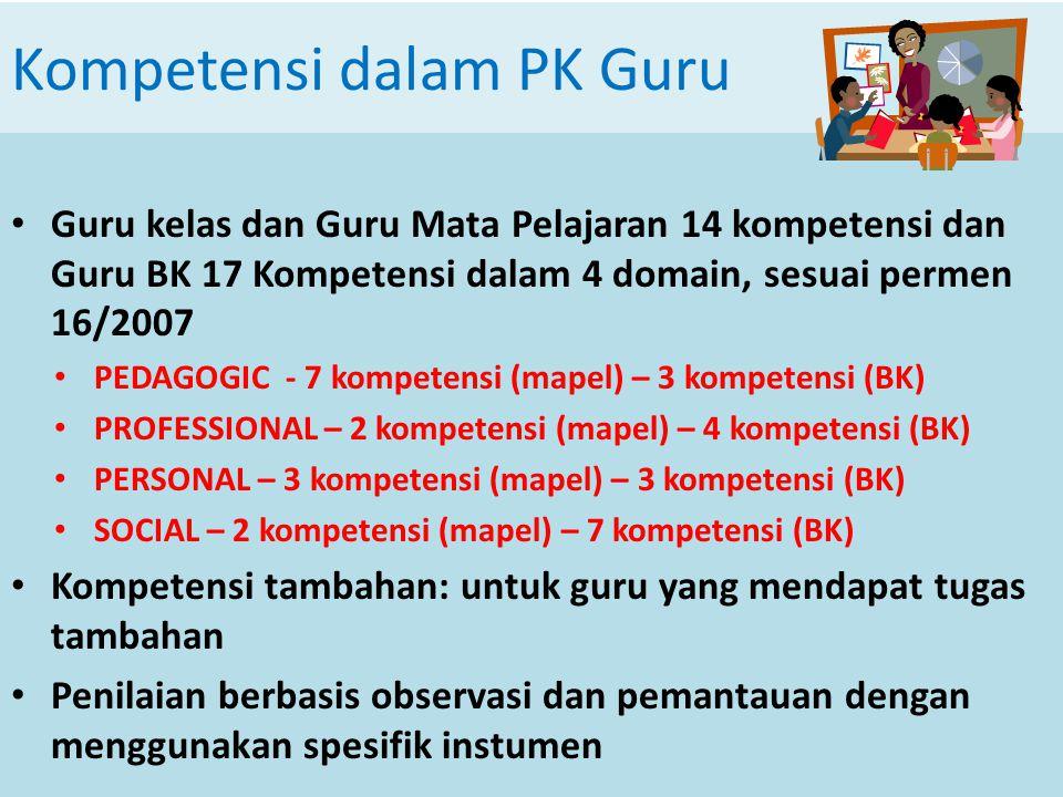 Kompetensi dalam PK Guru
