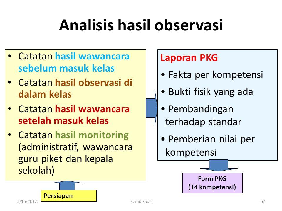 Analisis hasil observasi