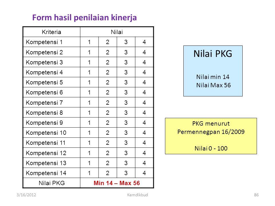 Nilai PKG Form hasil penilaian kinerja Nilai min 14 Nilai Max 56
