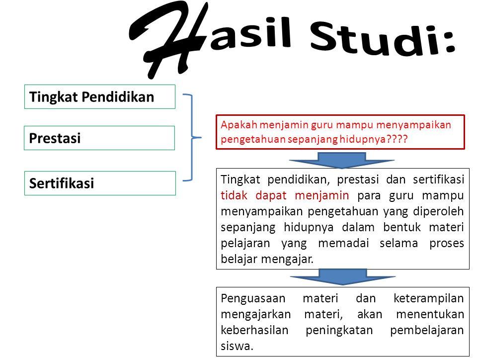 H asil Studi: Tingkat Pendidikan Prestasi Sertifikasi