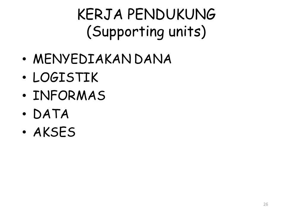 KERJA PENDUKUNG (Supporting units)