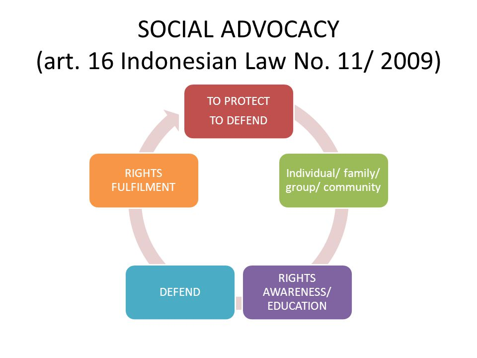 SOCIAL ADVOCACY (art. 16 Indonesian Law No. 11/ 2009)