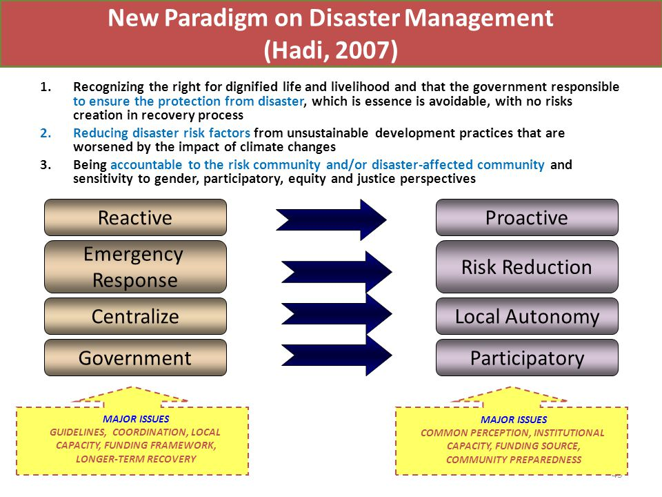 New Paradigm on Disaster Management (Hadi, 2007)