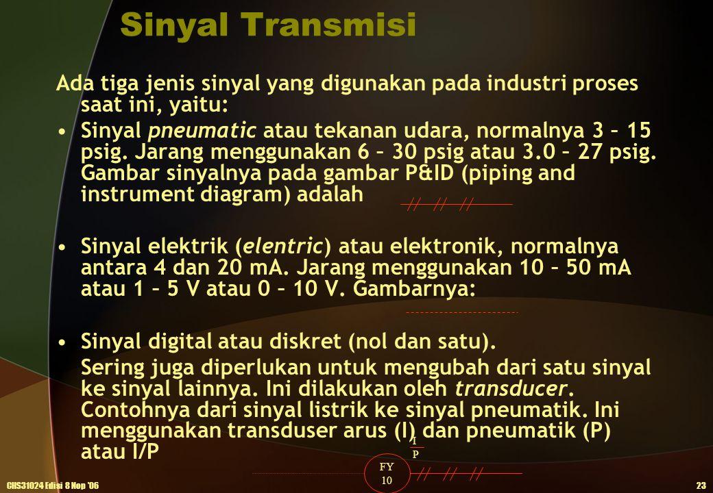 Sinyal Transmisi Ada tiga jenis sinyal yang digunakan pada industri proses saat ini, yaitu: