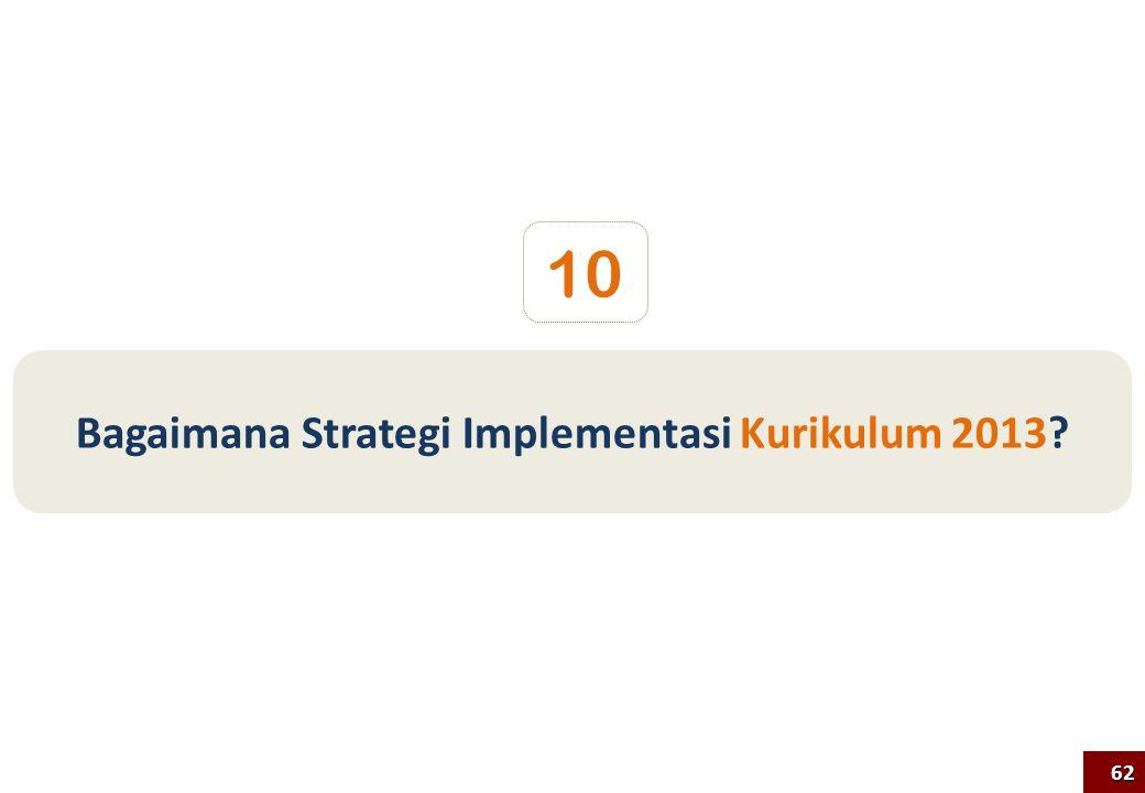 Bagaimana Strategi Implementasi Kurikulum 2013