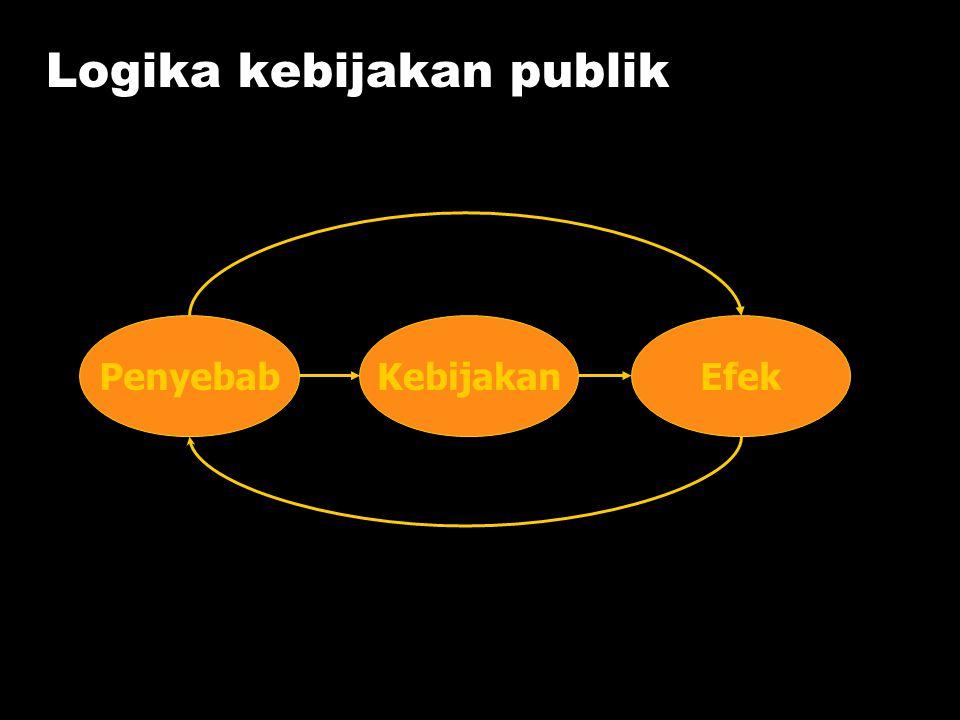 Logika kebijakan publik