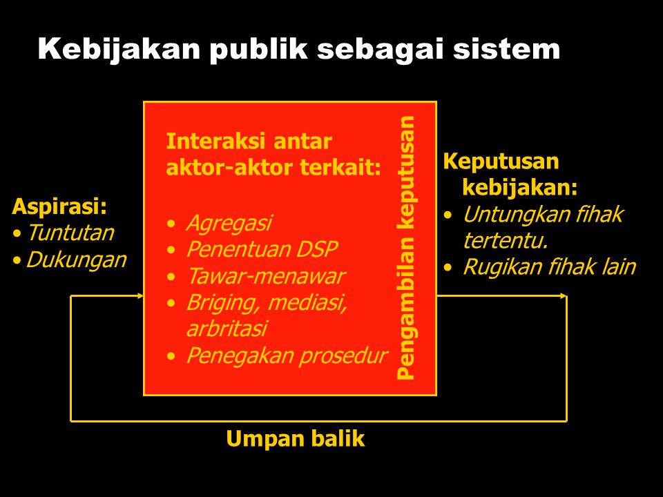 Kebijakan publik sebagai sistem