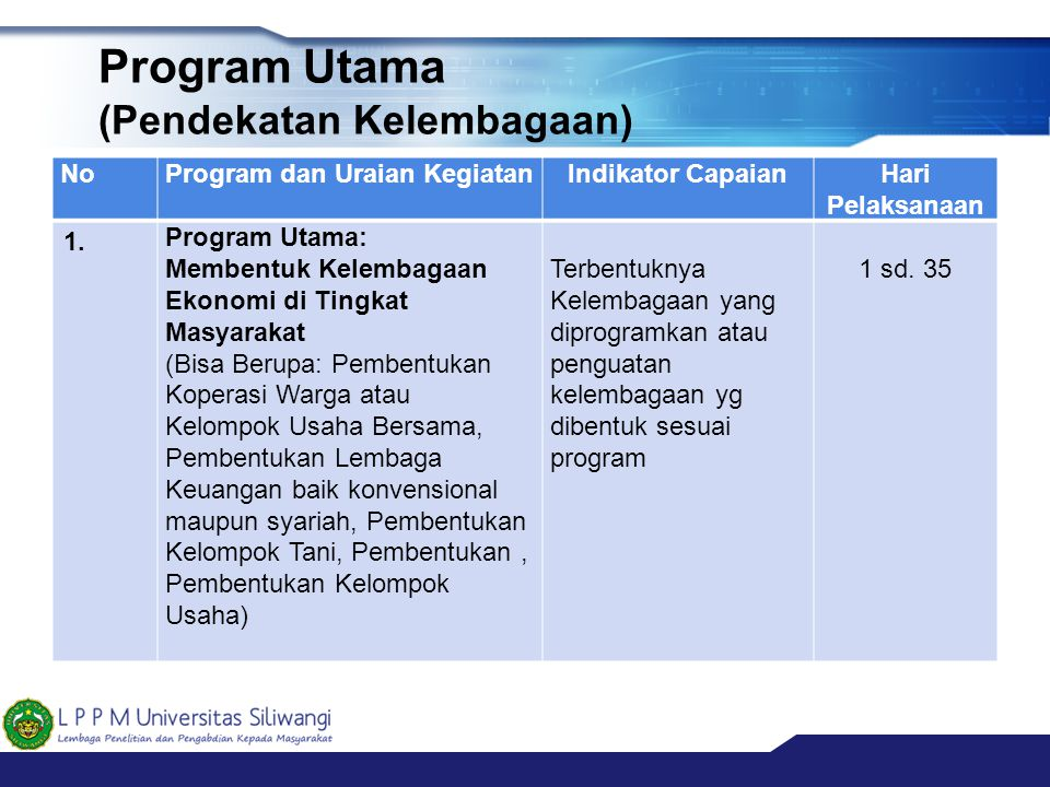 Program Utama (Pendekatan Kelembagaan)