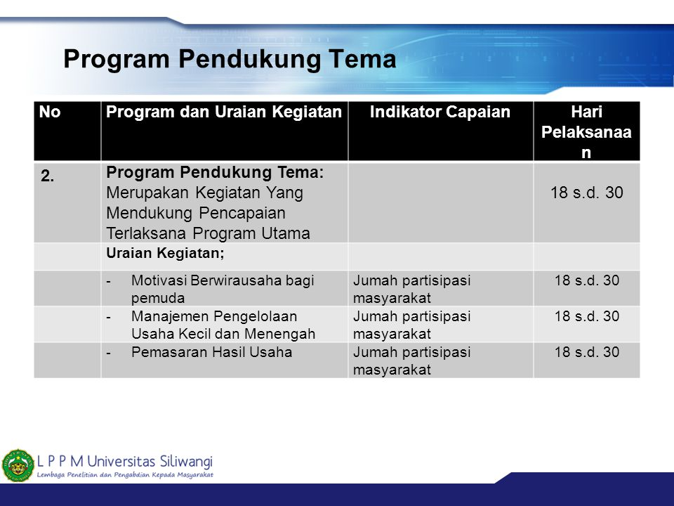 Program Pendukung Tema