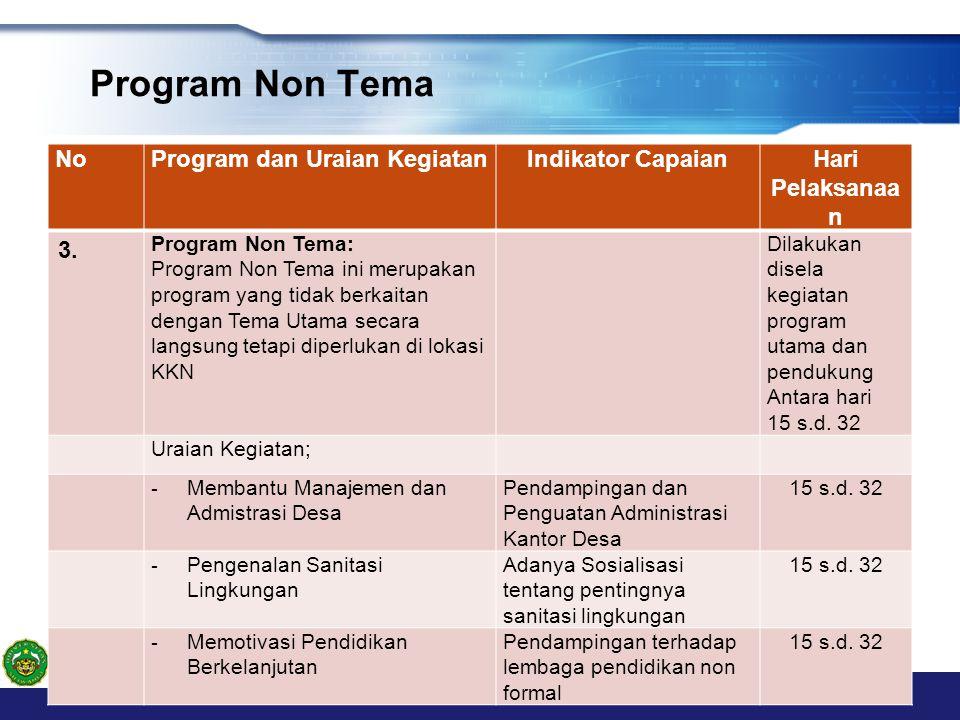 Program Non Tema No Program dan Uraian Kegiatan Indikator Capaian