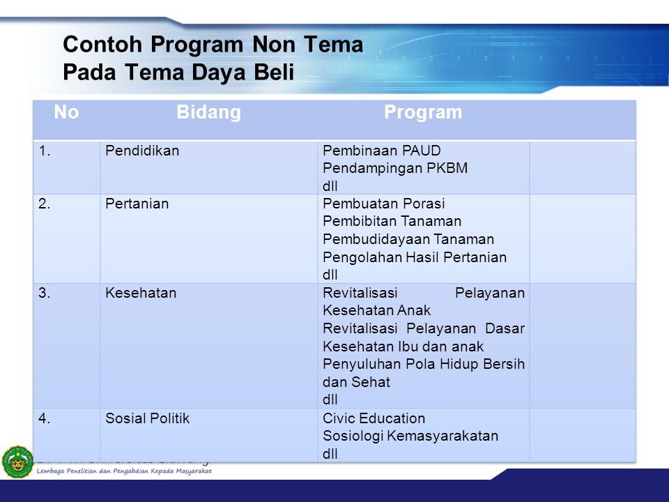 Contoh Program Non Tema Pada Tema Daya Beli