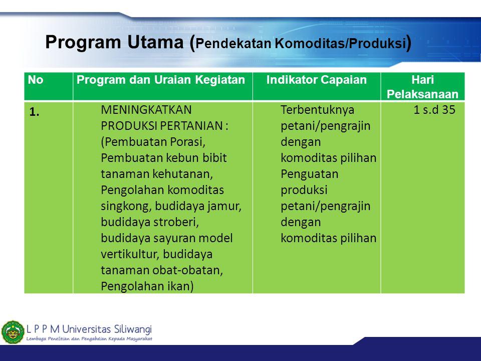 Program Utama (Pendekatan Komoditas/Produksi)