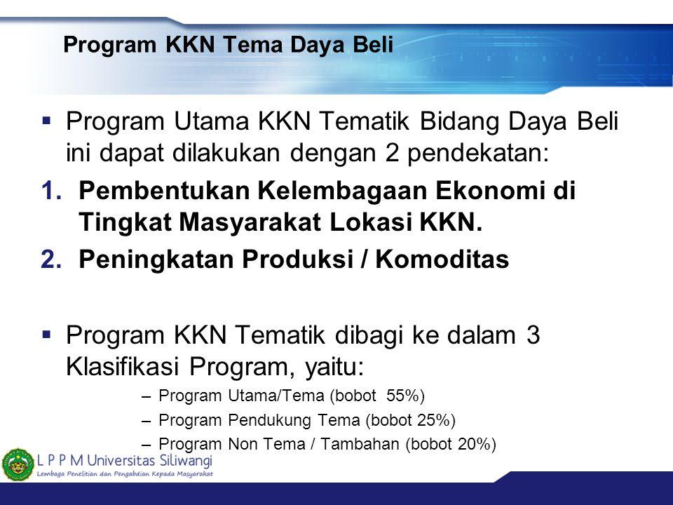 Program KKN Tema Daya Beli
