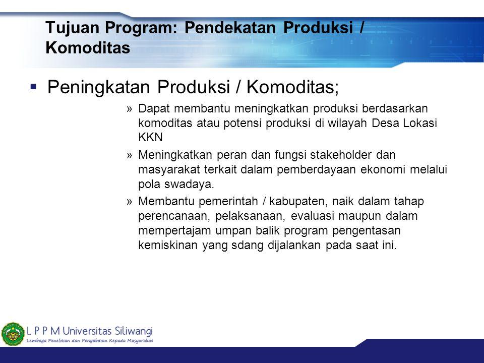 Tujuan Program: Pendekatan Produksi / Komoditas