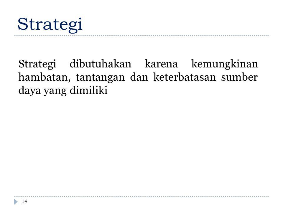 Strategi Strategi dibutuhakan karena kemungkinan hambatan, tantangan dan keterbatasan sumber daya yang dimiliki.