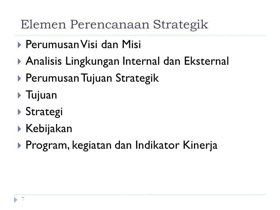 Elemen Perencanaan Strategik