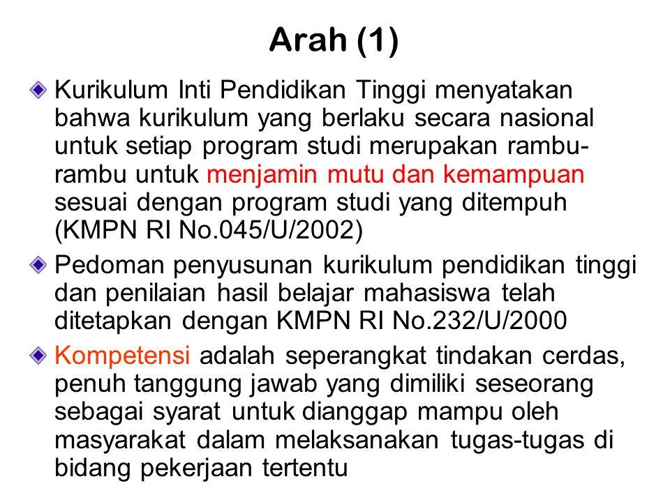 Arah (1)