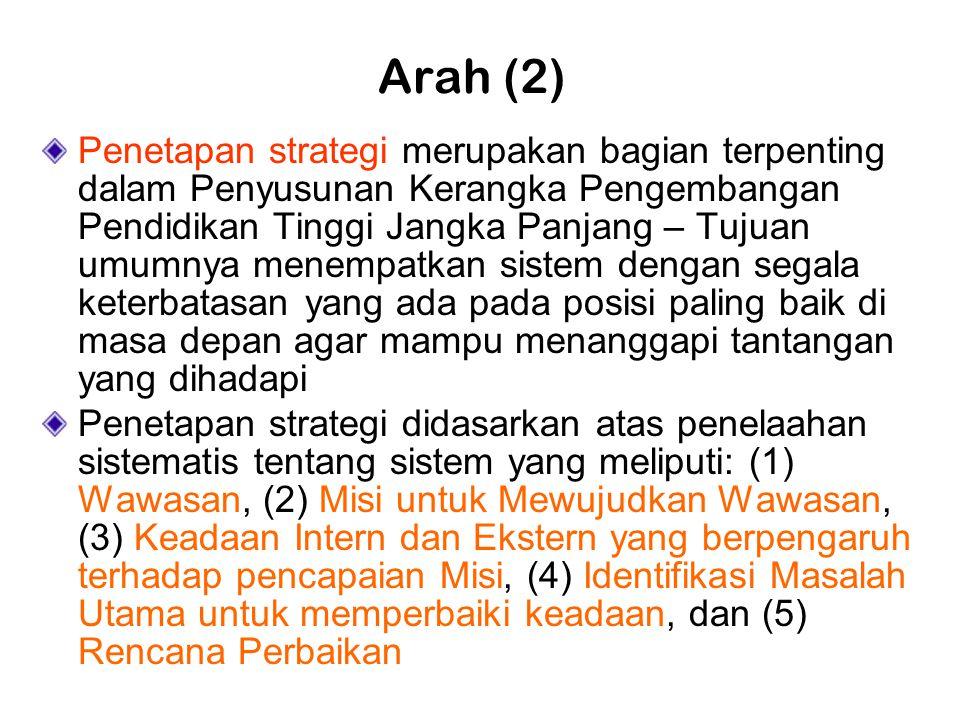 Arah (2)