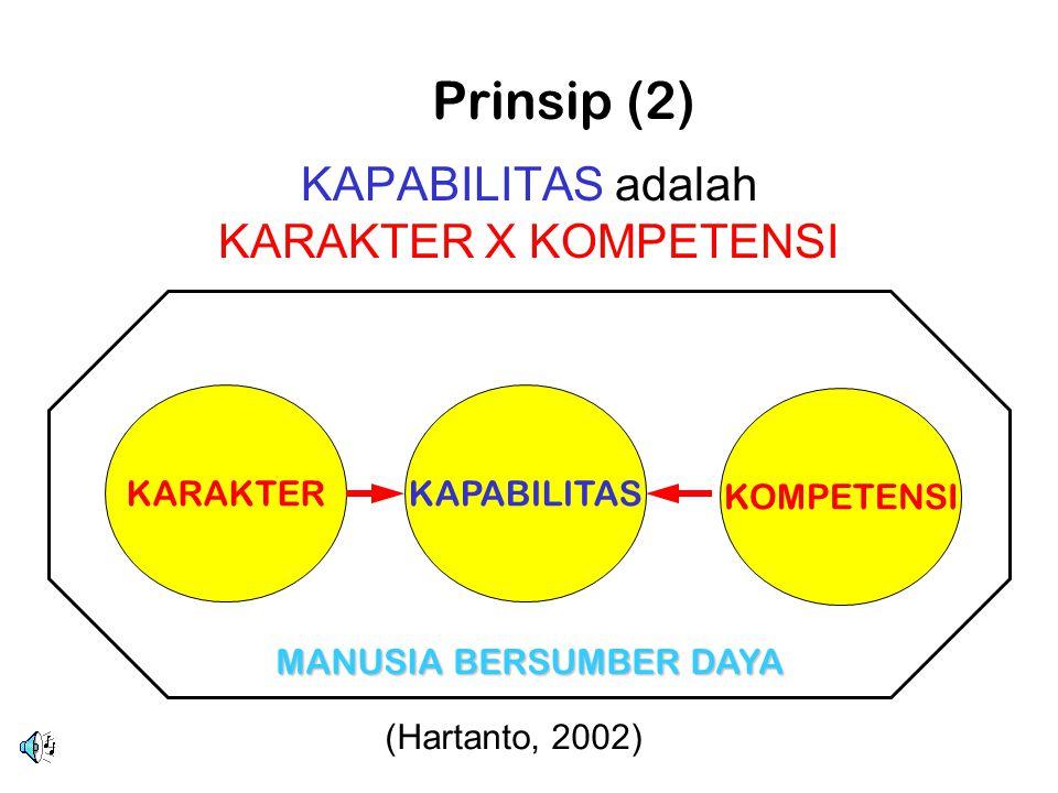 KAPABILITAS adalah KARAKTER X KOMPETENSI