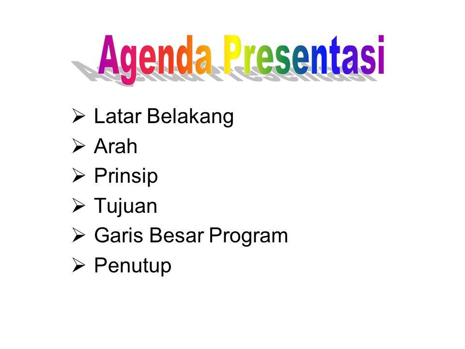 Agenda Presentasi Latar Belakang Arah Prinsip Tujuan