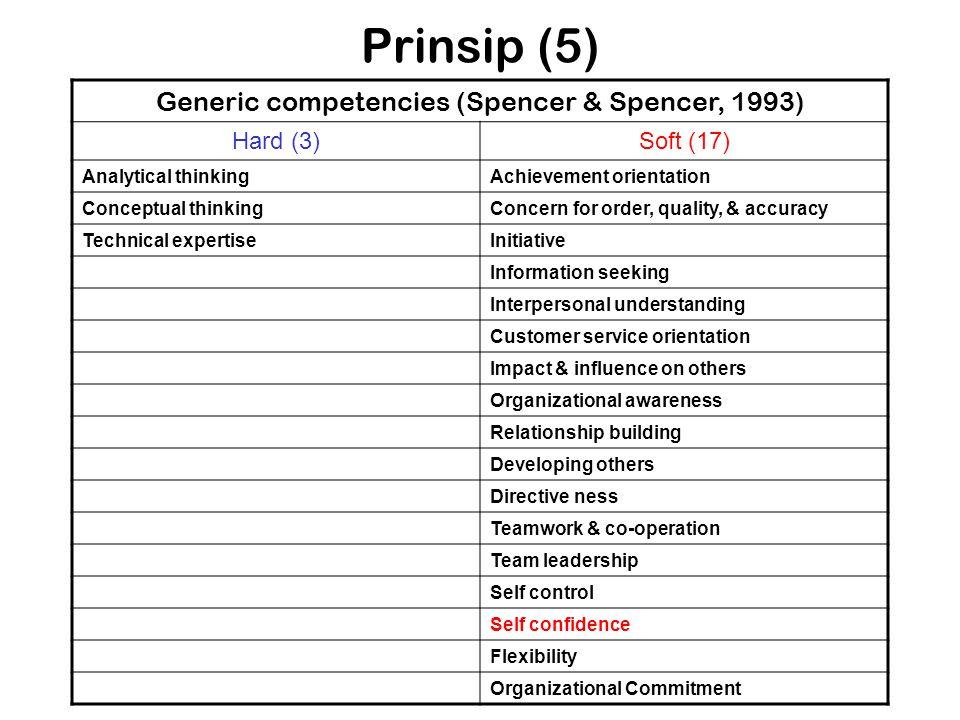 Generic competencies (Spencer & Spencer, 1993)