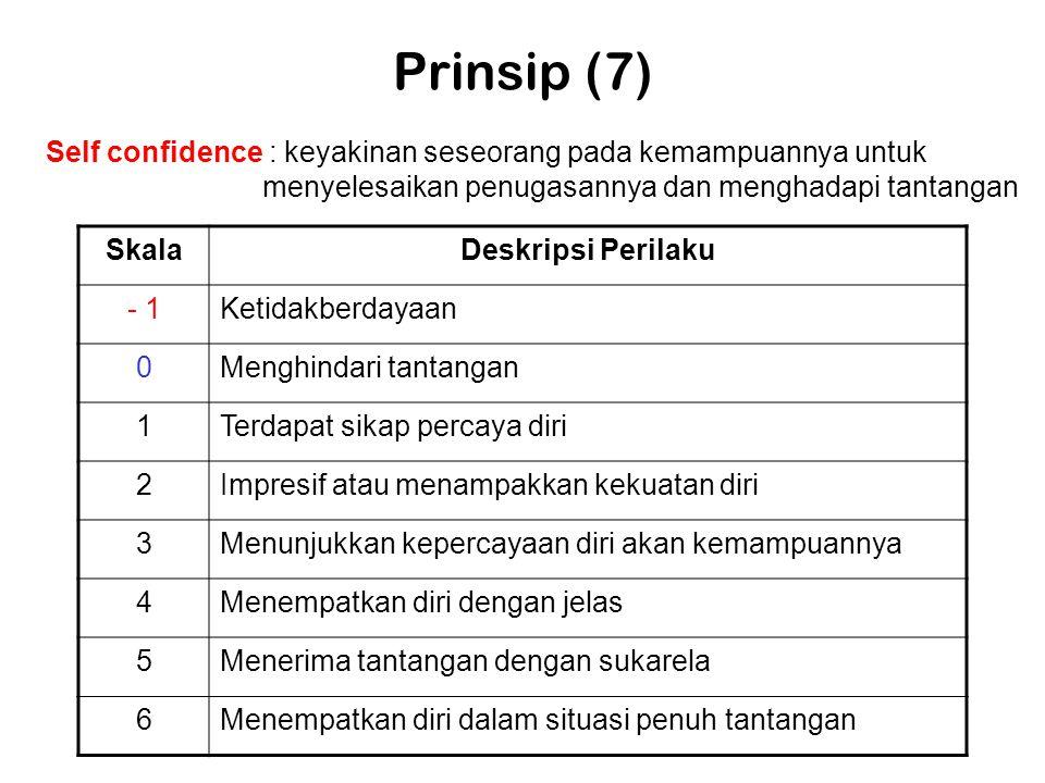 Prinsip (7) Self confidence : keyakinan seseorang pada kemampuannya untuk menyelesaikan penugasannya dan menghadapi tantangan.
