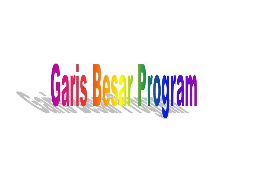 Garis Besar Program