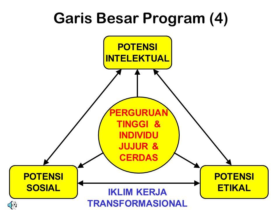 Garis Besar Program (4) PERGURUAN TINGGI & INDIVIDU JUJUR & CERDAS