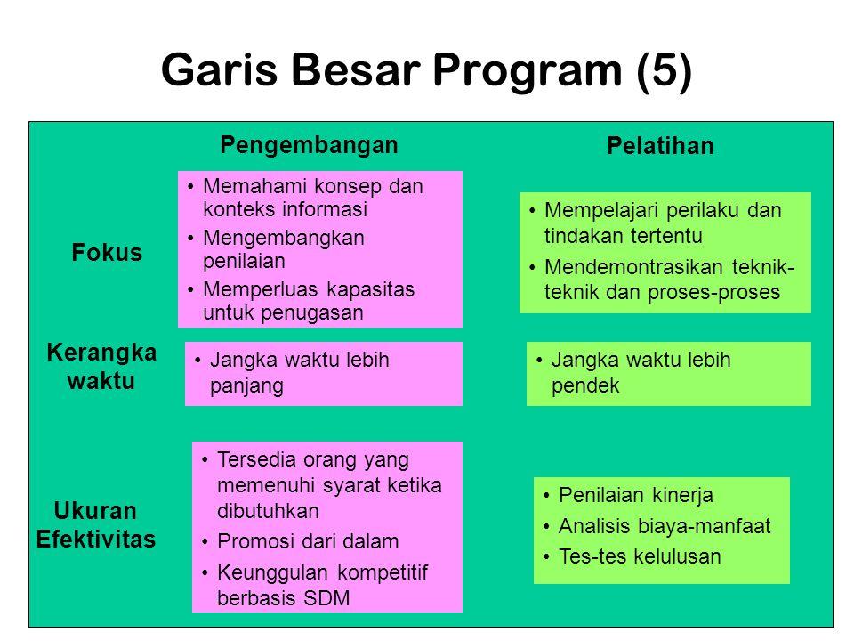 Garis Besar Program (5) Pengembangan Pelatihan Fokus Kerangka waktu