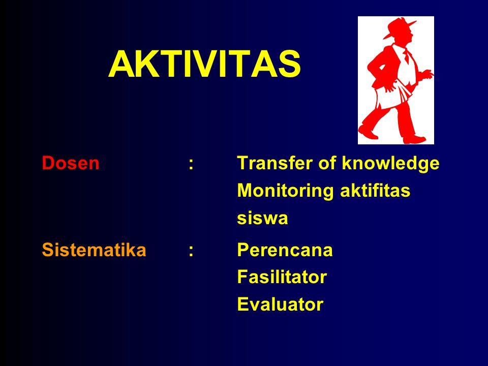 AKTIVITAS Dosen : Transfer of knowledge Monitoring aktifitas siswa