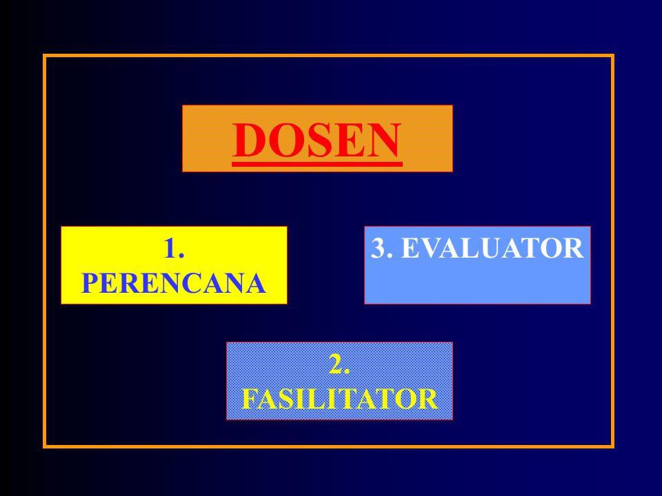 DOSEN 1. PERENCANA 3. EVALUATOR 2. FASILITATOR