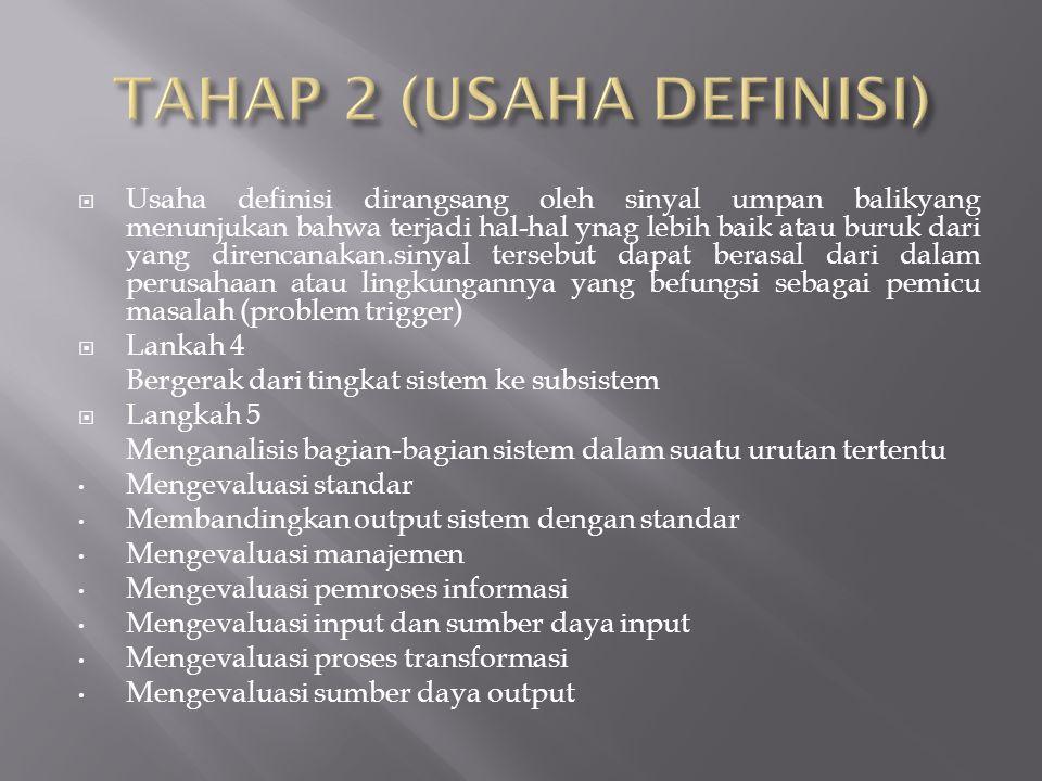 TAHAP 2 (USAHA DEFINISI)