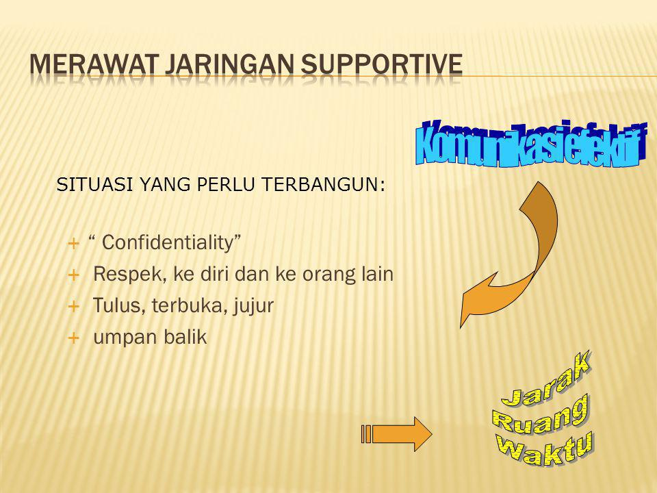 MERAWAT JARINGAN SUPPORTIVE