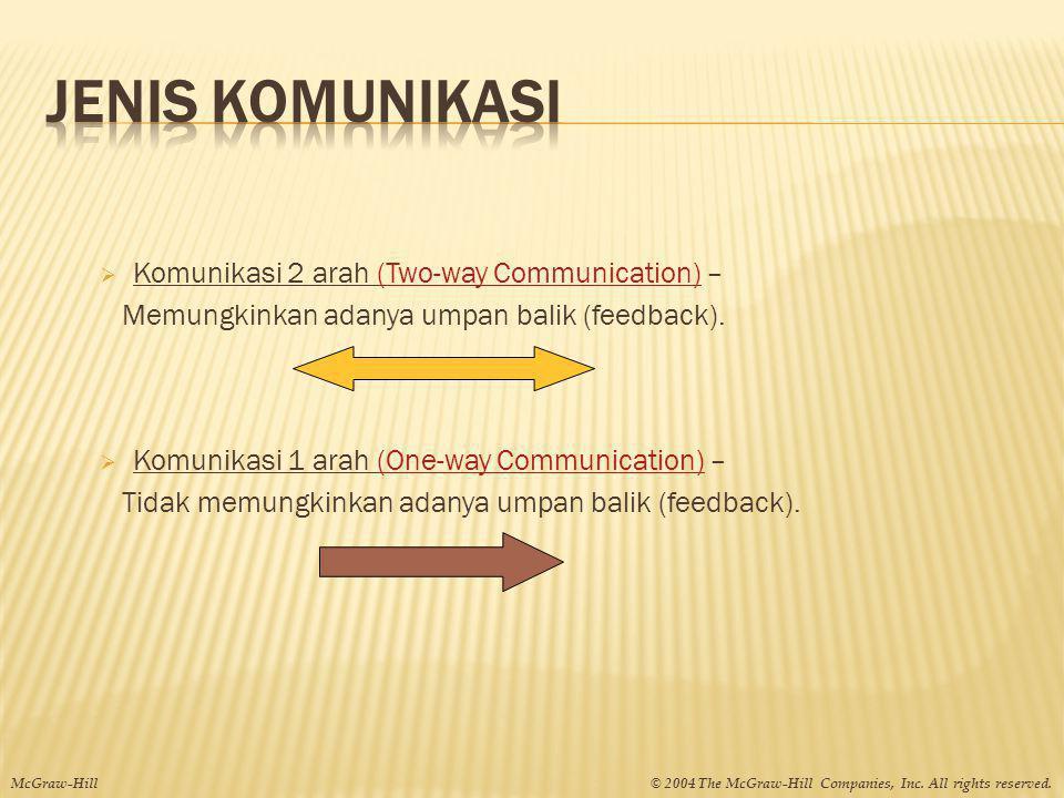 Jenis Komunikasi Komunikasi 2 arah (Two-way Communication) –