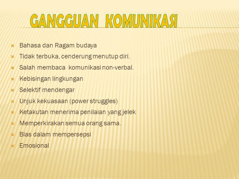 GANGGUAN KOMUNIKASI Bahasa dan Ragam budaya