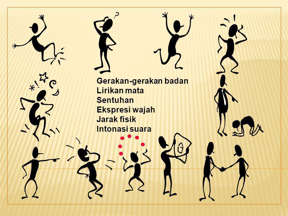 Gerakan-gerakan badan