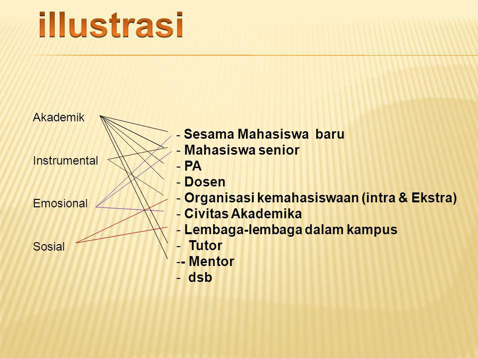 illustrasi Mahasiswa senior PA Dosen