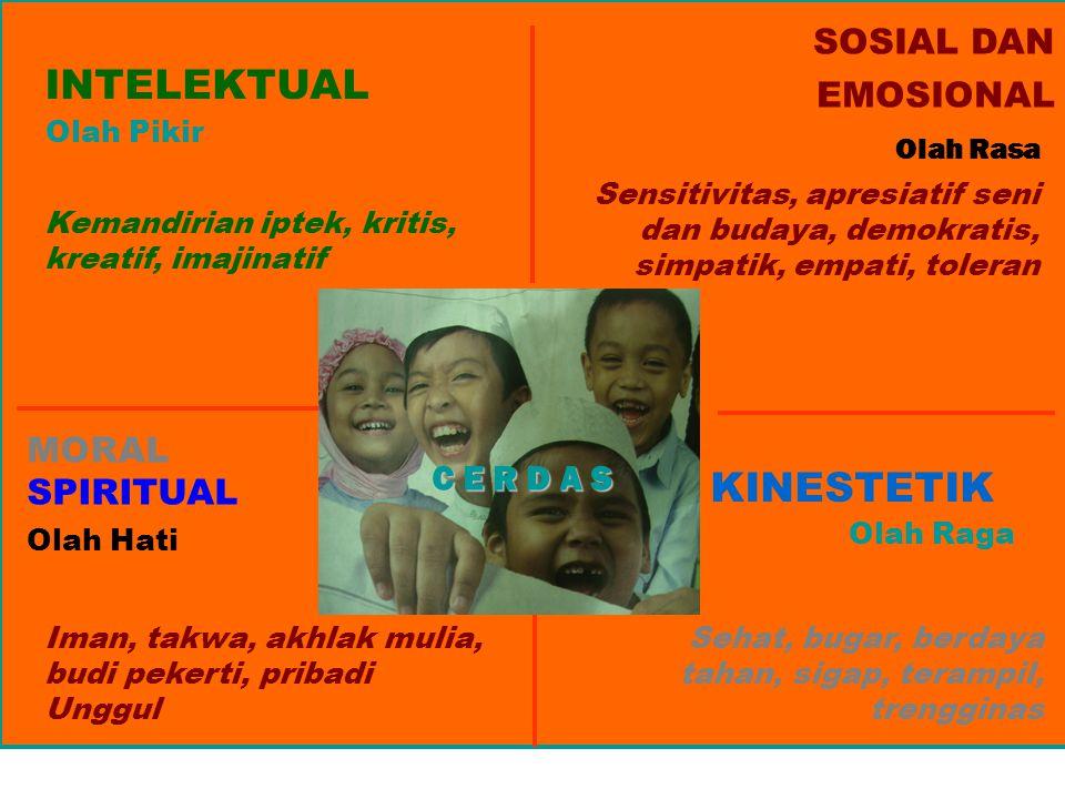 CERDAS INTELEKTUAL KINESTETIK SOSIAL DAN EMOSIONAL MORAL SPIRITUAL