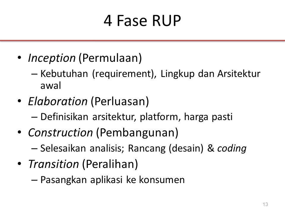 4 Fase RUP Inception (Permulaan) Elaboration (Perluasan)