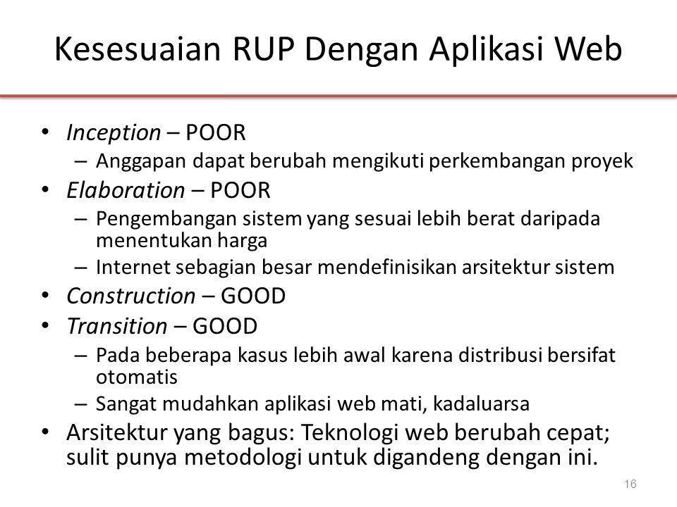 Kesesuaian RUP Dengan Aplikasi Web