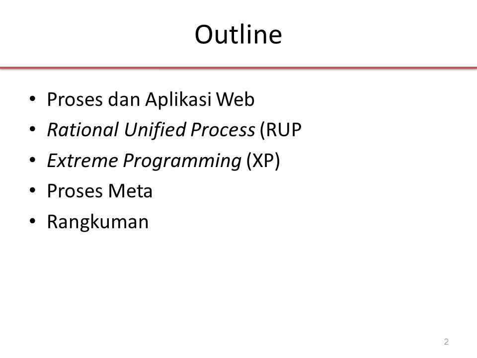Outline Proses dan Aplikasi Web Rational Unified Process (RUP