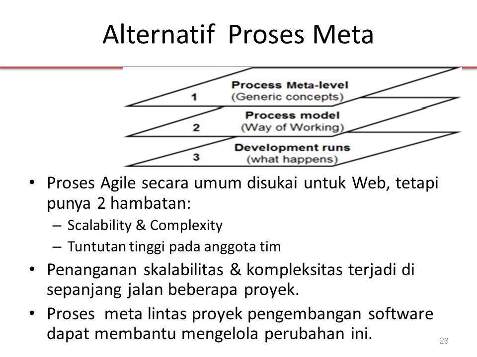 Alternatif Proses Meta