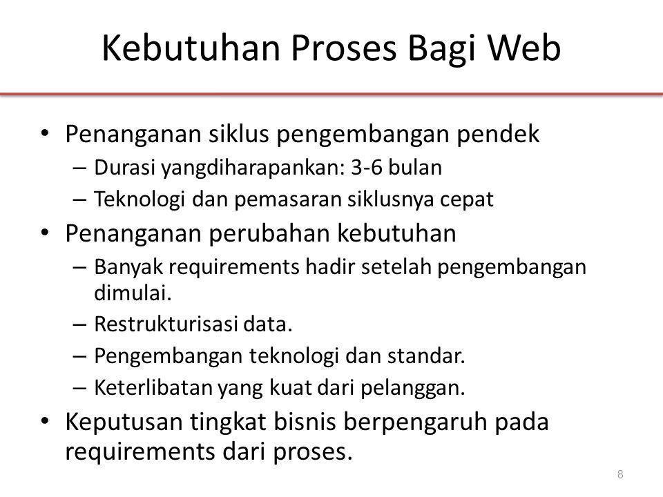 Kebutuhan Proses Bagi Web